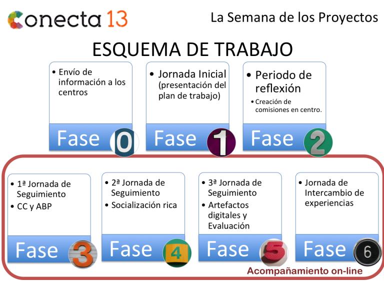 Diapositiva2-768x576