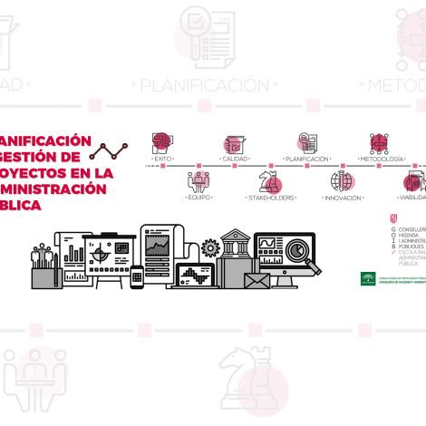 [MOOC] Planificación y gestión de la administración pública
