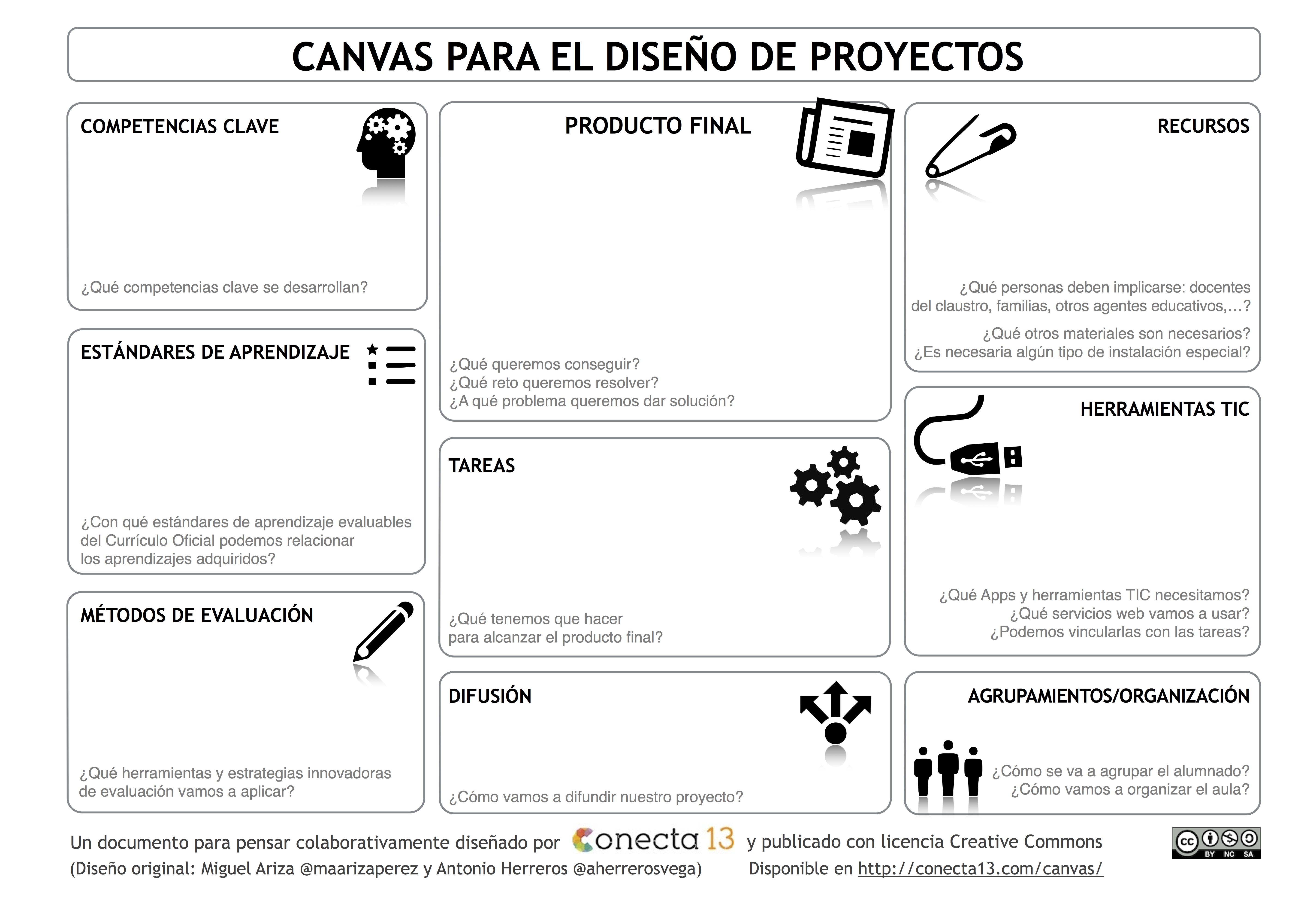 http://conecta13.com/wp-content/uploads/2015/06/CANVAS_Proyectos_C13_alta_resolucion.png